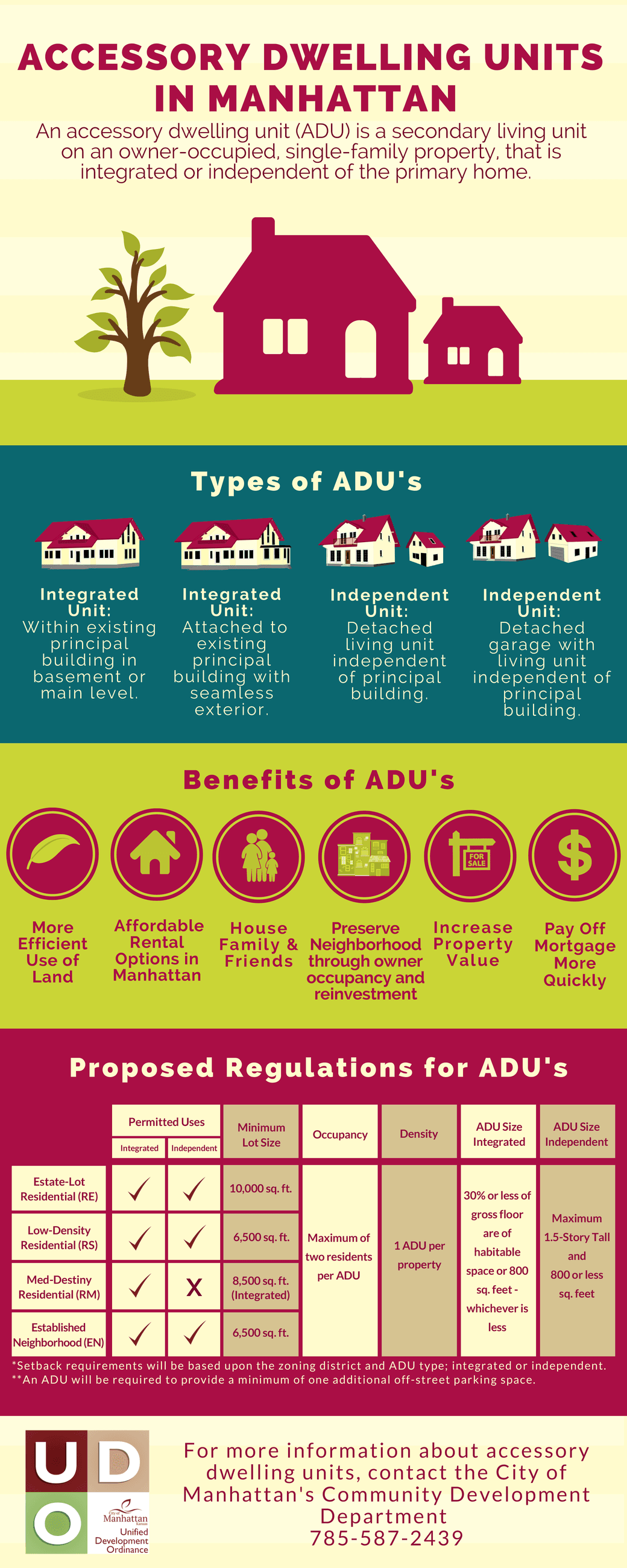 infographic explaining the ADU regulations