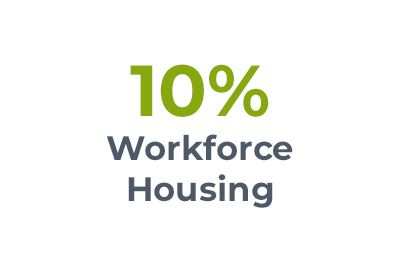 workforce housing button
