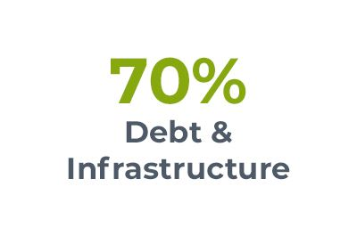 debt and infrastructure button